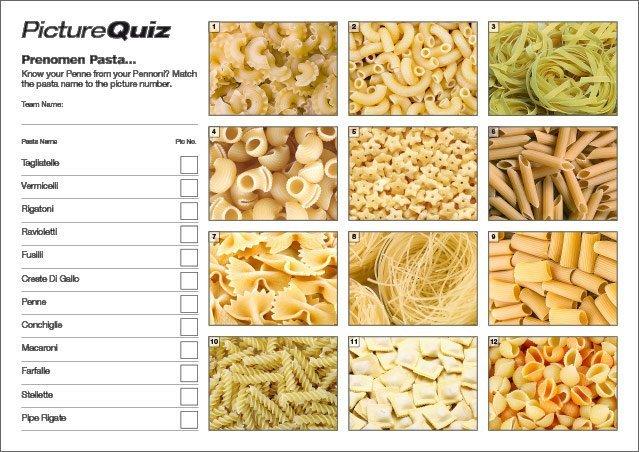 Quiz 122s Prenomen Pasta Picture Round