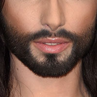 Quiz 033 Featured Image Famous Beards