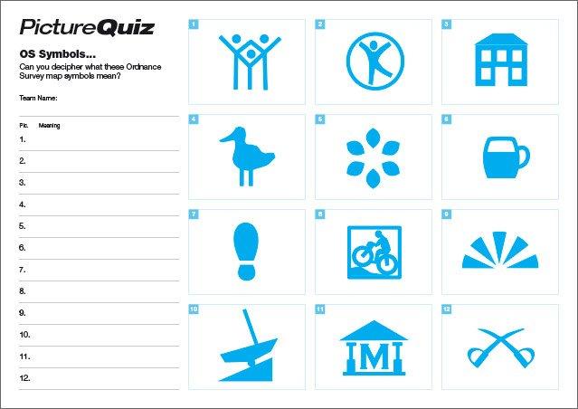Quiz 010 OS Map Symbols