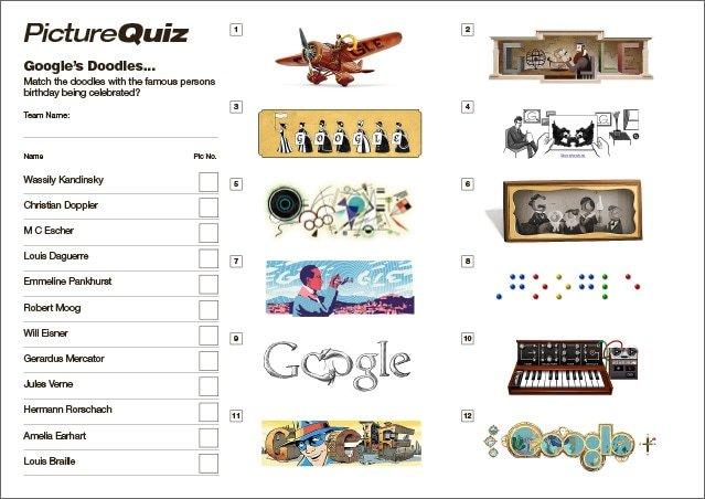 Quiz 129s Google's Doodles Picture Round